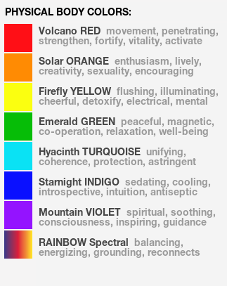 Physical Body Colors